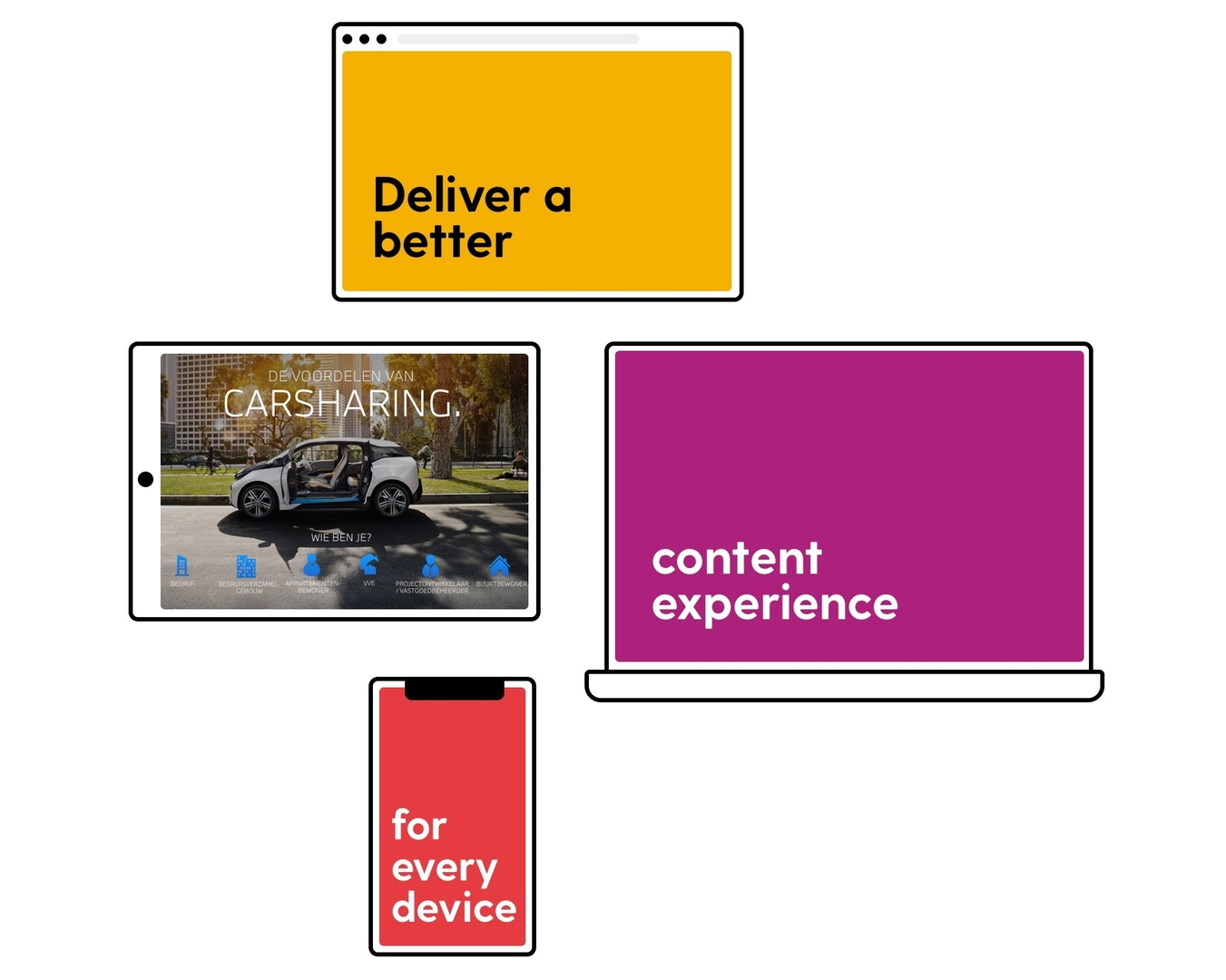 Deliver a better content experience for every device